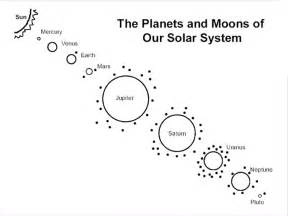 planets coloring pages free printable planet coloring pages for