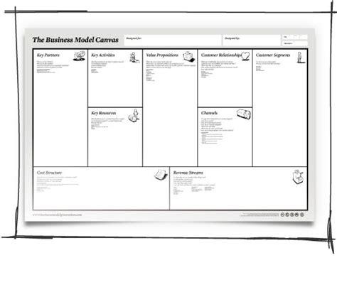 lean canvas template pdf a business design and entrepreneur on