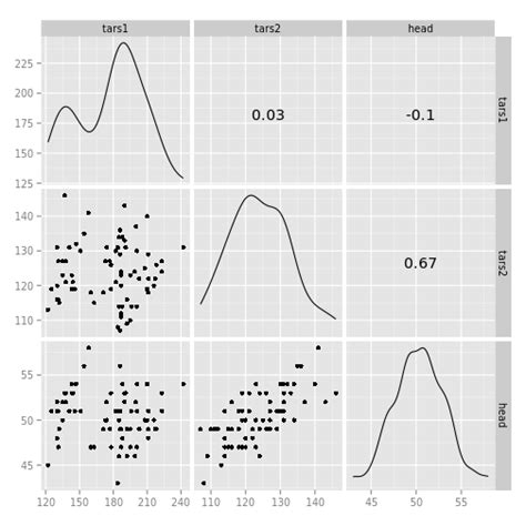 ggplot2 theme xkcd page 1 all your figure are belong to us