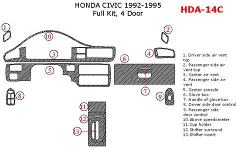 honda crv wrench light a wrench indicator light on the honda crv dash what does