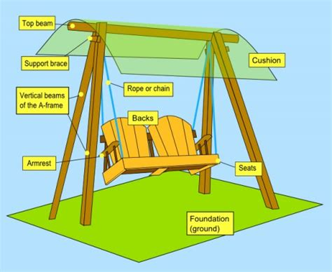 how to build swing frame diy wood design useful how to make a woodworking bench