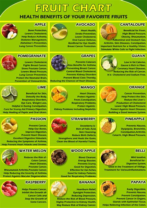 list of fruits and vegetables health benefits and pictures healthy food buzz making heathy food choices page 2
