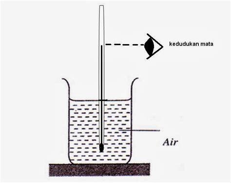 Termometer Larutan mohamad nizam bin mahbob cara mengambil bacaan termometer yang betul