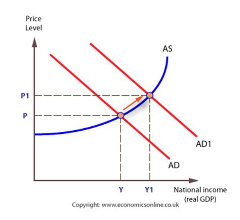 commercial model rates monetary policy