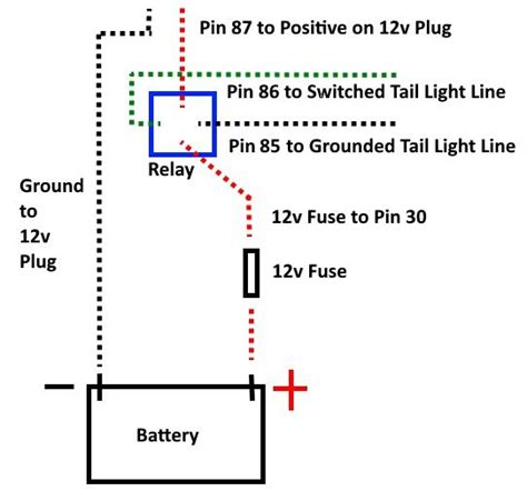 12v outlet wiring diagram wiring diagram with description