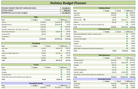 suze orman budget template suze orman worksheets worksheets releaseboard free