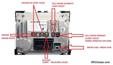 uconnect multimedia wiring diagram wiring diagram ccmanual