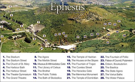ephesus map maps fromturkeywithlove