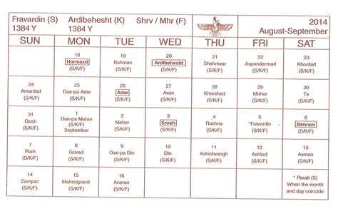 Comparison Between Calendars The Difference Between Shenshai Kadmi And Fasli