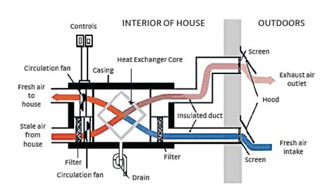 diagram 1 4 of 24 commercial ventilation diagrams wiring diagram
