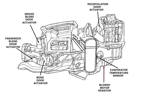 2005 dodge dakota blower motor resistor location the nob on my dodge durango fan output only works at high not a low or medium what s