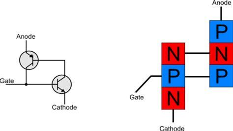 transistor function combos transistor function combo 28 images transistor function combo 28 images circuit designing