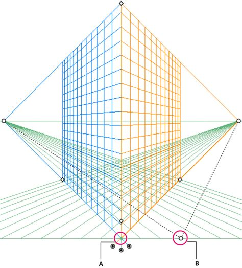 adobe illustrator pattern perspective how to draw artwork in perspective in illustrator
