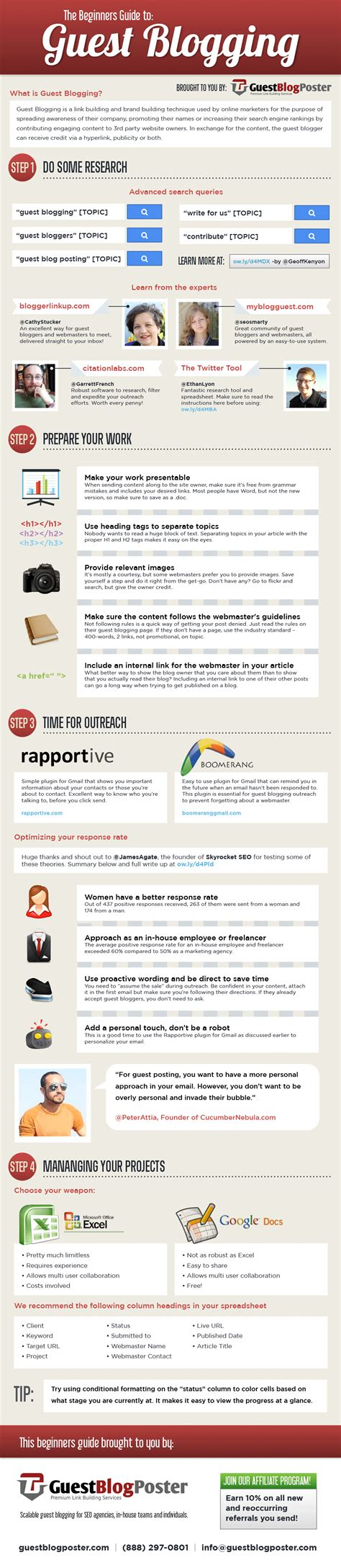 A Beginners Guide To Experts 2 infographic on guest blogging applies to book