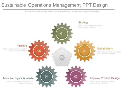 design operations management sustainable operations management ppt design powerpoint