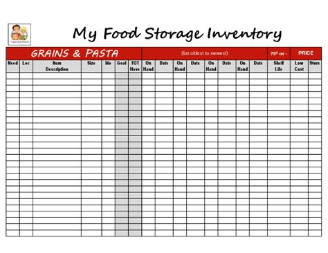 Food Storage Chart Food Service Inventory Template