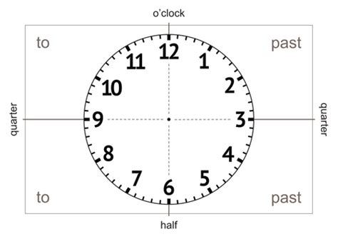 analogue clock template by colgriff teaching resources
