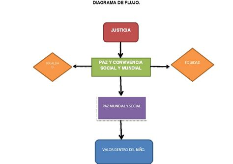 imagenes sobre justicia y equidad m 225 s de 25 ideas incre 237 bles sobre definicion de justicia en
