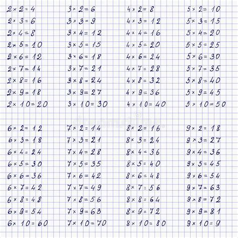feuille de table de multiplication feuille de carnet avec la table de multiplication sans