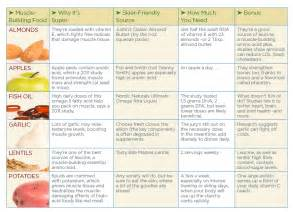 building nutrition pictures to pin on pinsdaddy