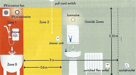 Bathroom Light Switch Regulations Electrical