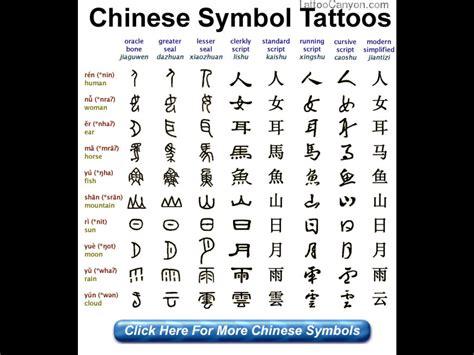 100 beautiful chinese japanese kanji tattoo symbols 100 beautiful chinese japanese kanji tattoo symbols