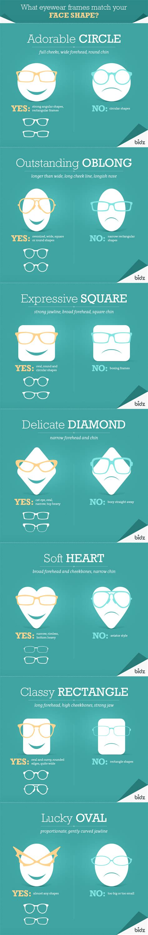 eyeglass frames that match your face shape and coloring what eyewear frames match your face shape infographic