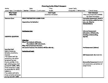 direct instruction lesson plan template plan template