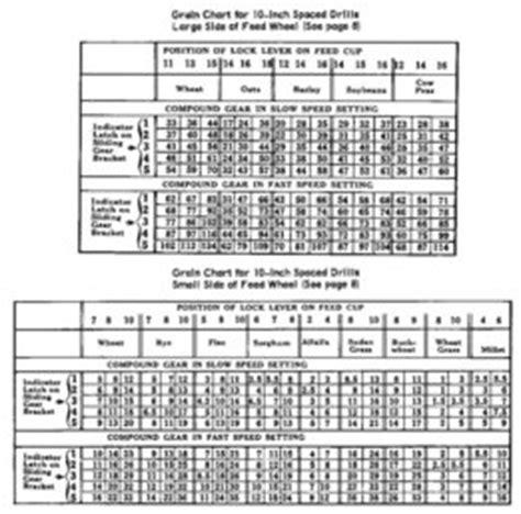 Jd Drb Drill 10 Inch Seed Chart Tractorshed Com