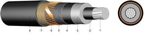 Kabel Xlpe 20 Kv na2xs f 2y 6 10 kv 12 20 kv 18 30 kv jednožilni xlpe om izolirani kabel s pe vanjskim
