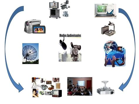 imagenes audiovisuales medios audiovisuales con relaci 243 n a la educaci 243 n youtube