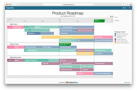 roadmap tool product roadmap template