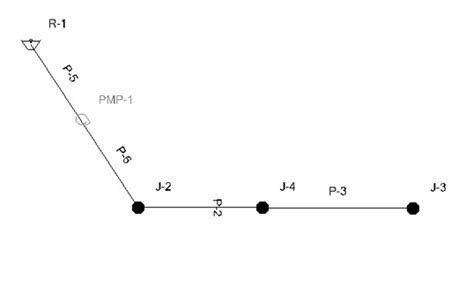 node js pipe tutorial error validating or computing model quot pipe references