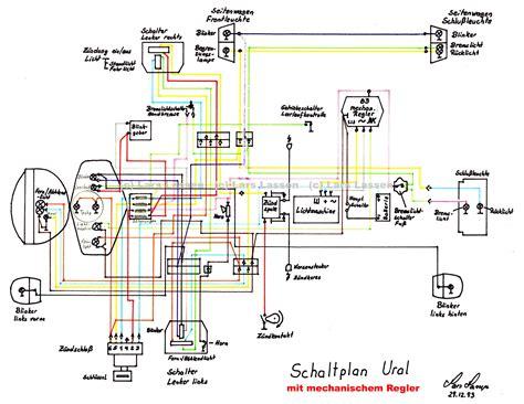 Ural Motorrad Schaltplan schaltplan