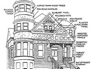 One Story Cabin Plans victorian architectural elements mexzhouse com