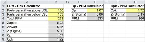 excel cpk template cpk calculations in excel free software сайт vobowiphi