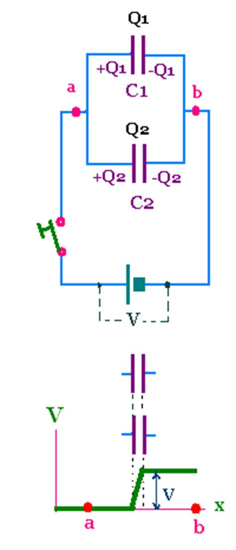 capacitors c1 and c2 are connected in parallel the equivalent capacitance is given by electrostatics