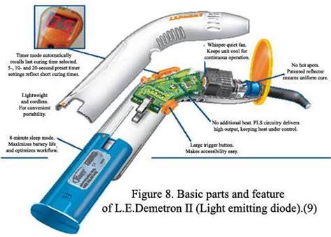 light emitting diode hazards light emitting diode