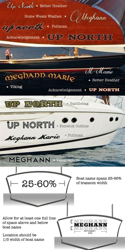 catamaran google font fonts and type to use for boat names want pinterest
