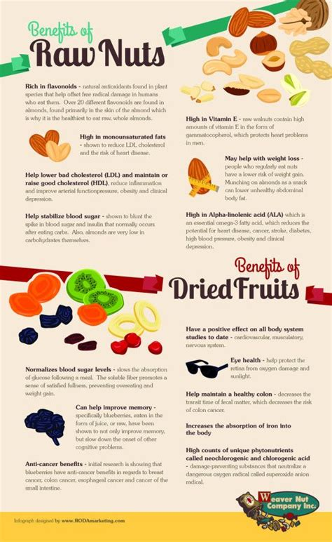 Detox Fruits And Vegetables List by 1000 Ideas About Fruits List On Detox