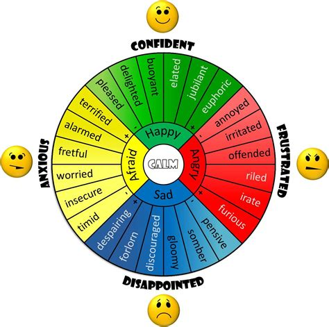 color feelings image result for feelings wheel preschool miscellaneous