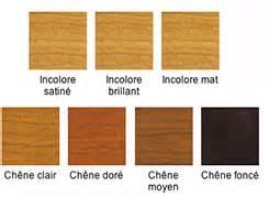 vernis bois int 233 rieur peinture antirouille