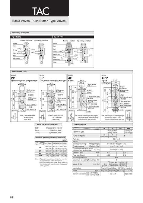 mgha wiring diagram 28 images 1962 mga 1600 ii owner s