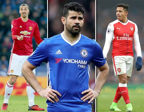 epl best scorer premier league table if goals from each club s top scorer