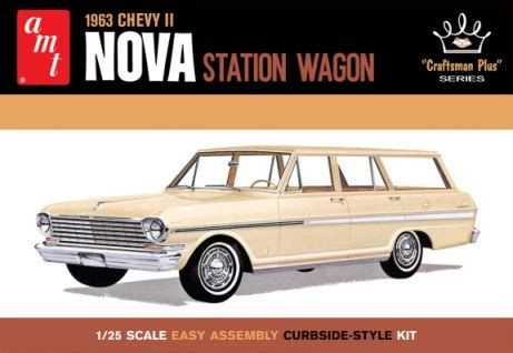 amt  chevy ii station wagon  release