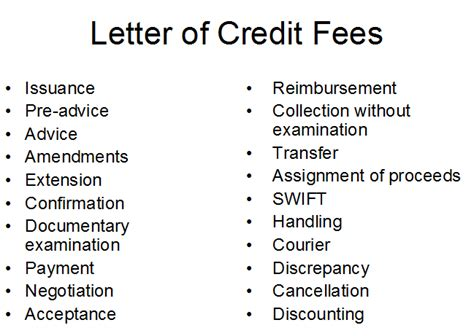 Acceptance Charges Letter Of Credit Letter Of Credit Fees Free Course In International Business
