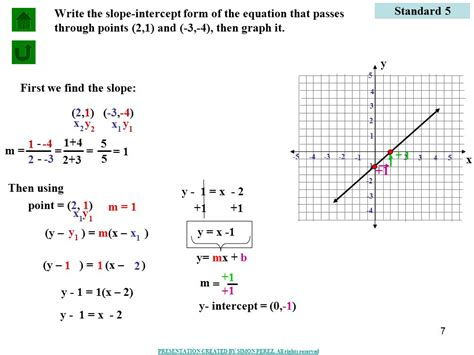 slope intercept form slope intercept form and point slope form ppt video