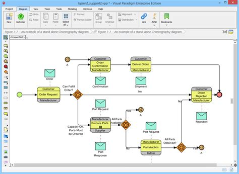 bpmn diagrams are abstractions business process modeling bpmn toolset