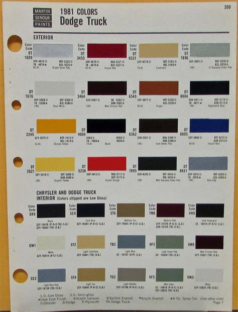 dodge paint colors 1981 dodge truck color paint chips by martin senour paints