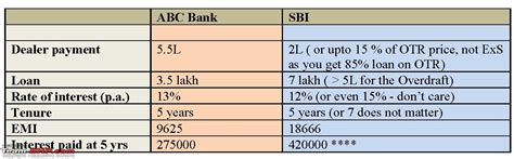 state bank of india housing loan emi calculator state bank of india home loan emi calculator 220 r 252 n i 231 eriği
